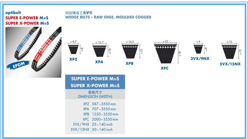 X-POWER三角带规格型号