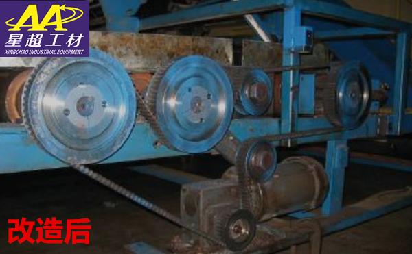 印刷包装机械传动系统解决方案